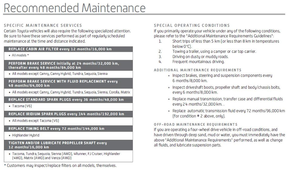 front differential oil priuschat rh priuschat com 2010 Prius Maintenance Schedule 2009 Toyota Yaris Maintenance Schedule