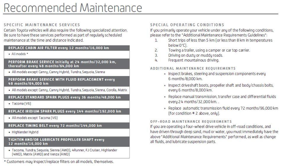 front differential oil priuschat rh priuschat com Toyota Prius Maintenance Requirements Scion Maintenance Schedule