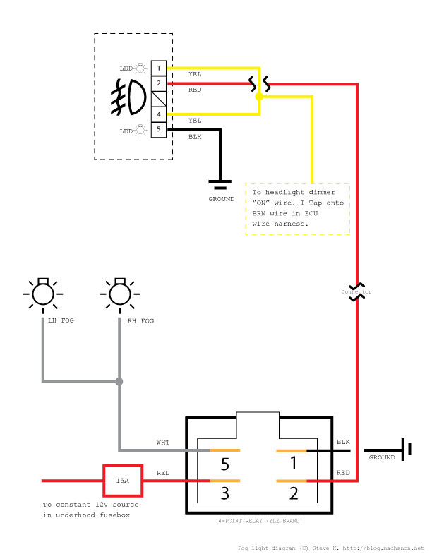 Discussion T17826 ds546752 besides Fuse Panel Diagram Of Toyota Hiace moreover Page 7 moreover Wire Harness Pigtails besides 8briu Hyundai Tucson Gls 2005 Hyundai Tucson No Fog L. on fog light switch wiring diagram for toyota