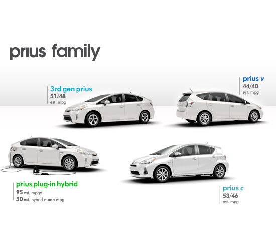 2017 Toyota Prius Family Differences Between Models Jpg