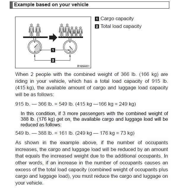 cargo prius v.jpg