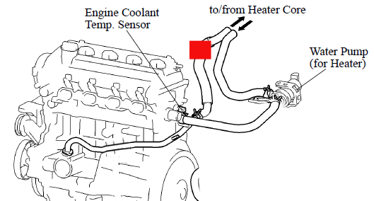 Has Any One Installed Pump Type Heater On The Coolant