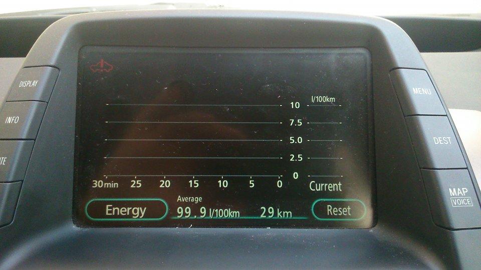 High Efficiency Prius Conversion Priuschat