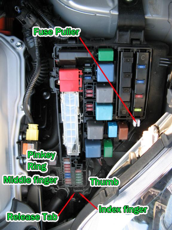 installing fog lights into a 2005 prius help prius how to get power from fuse box at highcare.asia