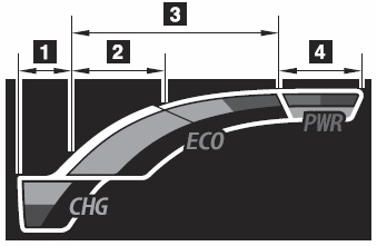 Hybrid System Indicator.jpg
