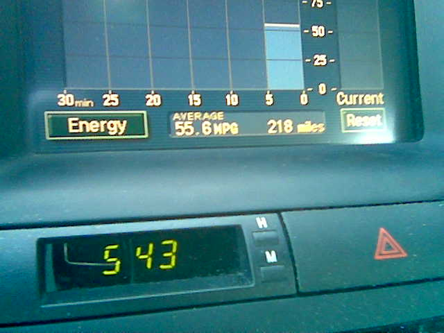 Prius Long Term Reliability | PriusChat