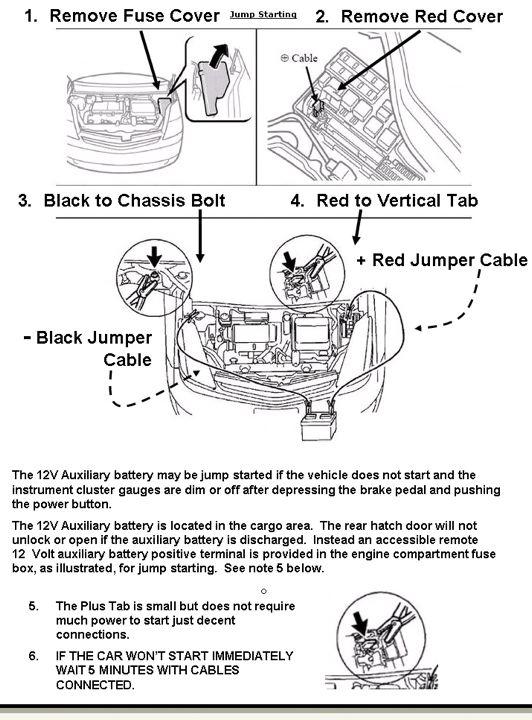 Prius Battery Jump Jpg Start