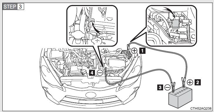 jump terminals on a 2013 prius c  under the hood  there or