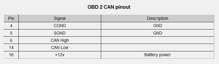 OBD2 pinout.JPG