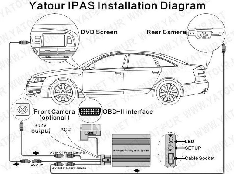 anyyone install sony ccd car rear view backup camera w guide line sky backup camera installation wiring at nearapp.co