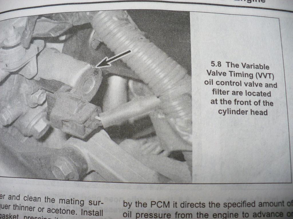 VVT Oil Filter? Poor MPG'S? | PriusChat