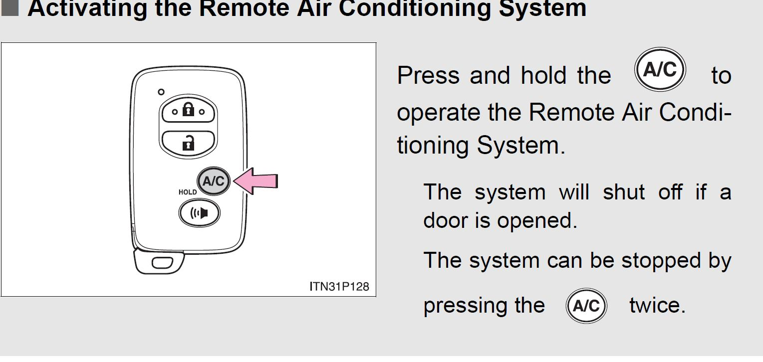 A/C Button on Key Fob | PriusChat