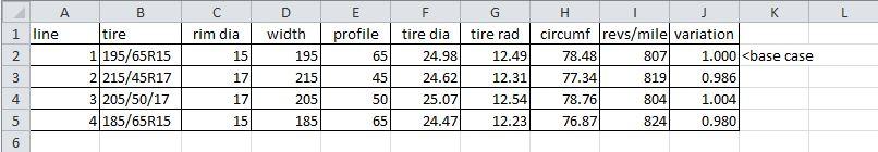 toyota prius tire size - Siteze