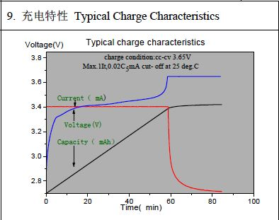 RFE_CELL_CHARGE.PNG