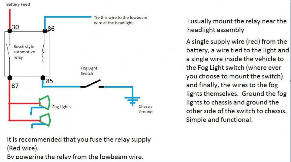 Xbgw 2943 Toyota Ta Fog Light Wiring Diagram Wiring Diagram Dixon Think Med Es