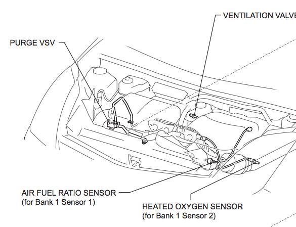 Location of oxygen sensor bank 2? | PriusChat