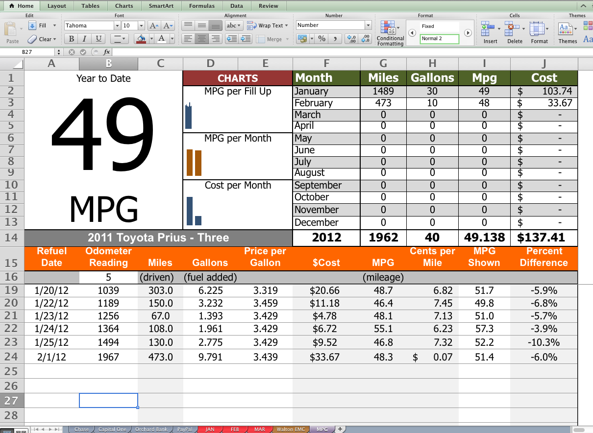gas mileage excel spreadsheet koni polycode co