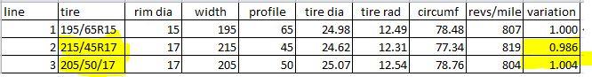 tire comparison.JPG