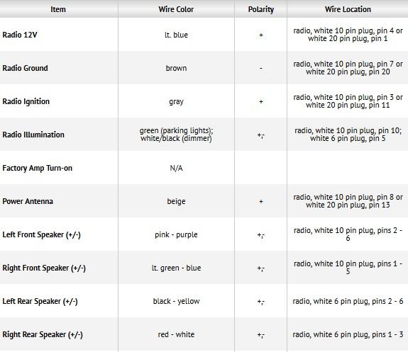 2014 prius speaker upgrade kicker cs and hideaway subwoofer kicker hideaway wiring harness at gsmx.co