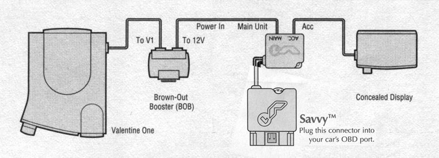 escort 8500ci install priuschat valentine one wiring diagram at soozxer.org