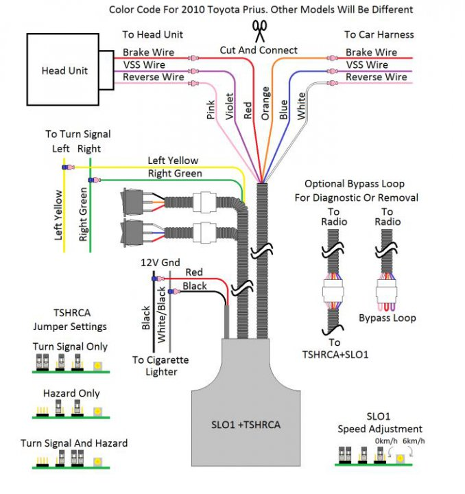 Appealing Ford F250 Backup Camera Wiring Diagram Gallery - Best ...