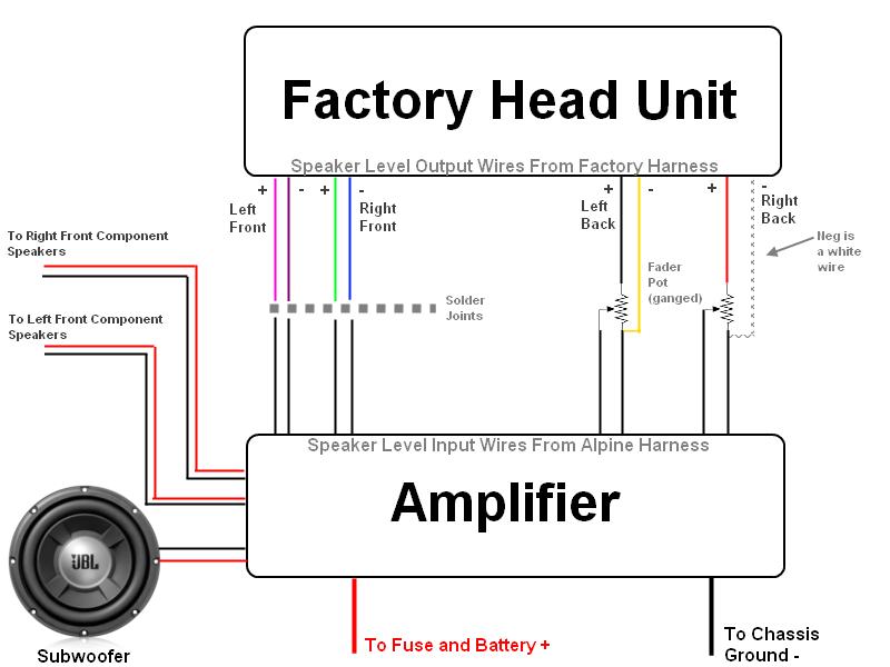 2015 Silverado Speaker Wire Diagram - DIY Enthusiasts Wiring Diagrams on