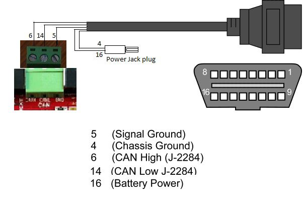 Wiring the Duinomite mega to OBD2 plug.jpg