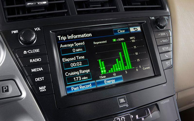 Toyota Sanford Nc >> Aftermarket Navigation for Prius v ( lowercase v ) | PriusChat