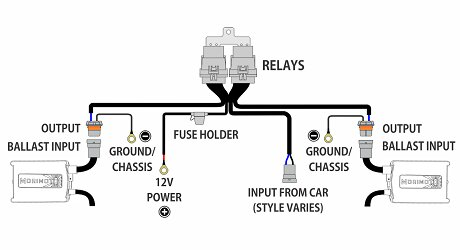 Msd Briggs Strattontecumseh Ignition besides 555 Timer Driver besides 2 Bit Adder And Multiplier likewise Hid Relay Proper Grounding as well Three Phase Converter Wiring Diagram. on inverter output wiring diagram